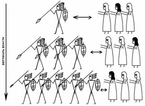 Картинки по запросу этологии человека